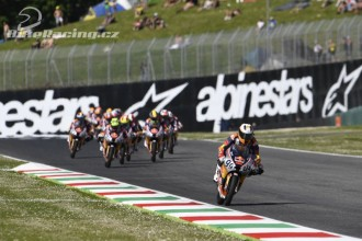 Red Bull Rookies Cup 2019 – Mugello