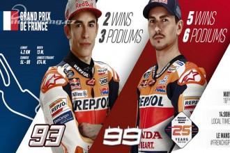 Marquez a Lorenzo před Le Mans