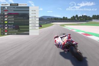 Repsol Honda nejlepší ve virtuálním světě