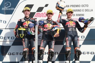 Red Bull Rookies Cup 2019 – Misano