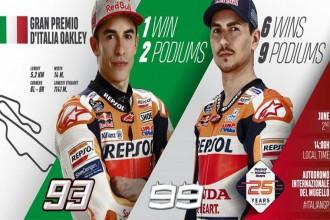 Repsol Honda Team připraven na Mugello