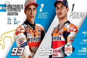 Marquez a Lorenzo před Argentinou