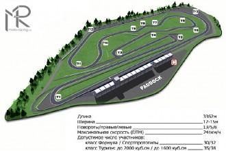 MotoGP přichází do Ruska