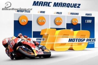 Marquez pojede stý závod MotoGP