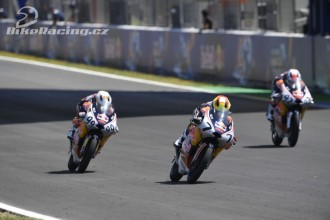 Red Bull Rookies Cup 2019 – Jerez
