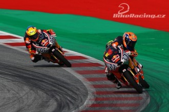 Red Bull Rookies Cup 2020 – Red Bull Ring